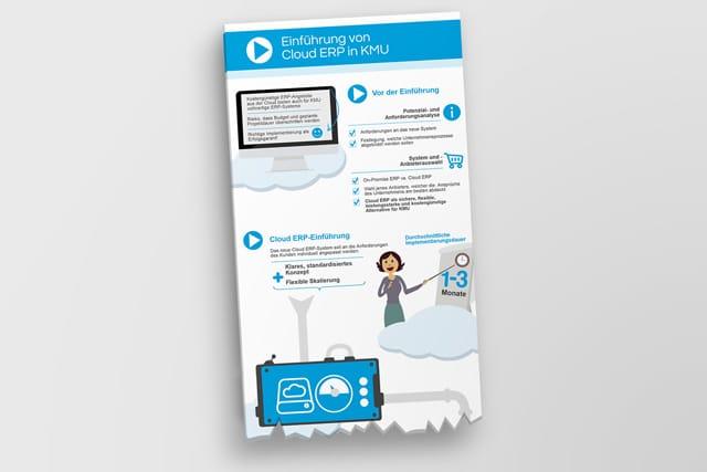 Einführung von Cloud ERP in KMU – darauf sollten Sie achten!