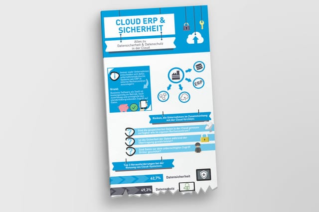 Wie sicher ist Cloud ERP?